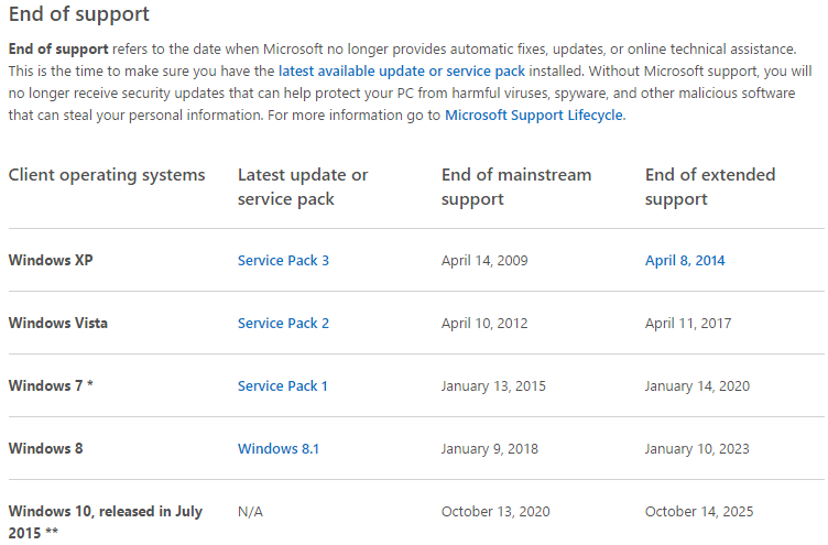microsoft os end of the support
