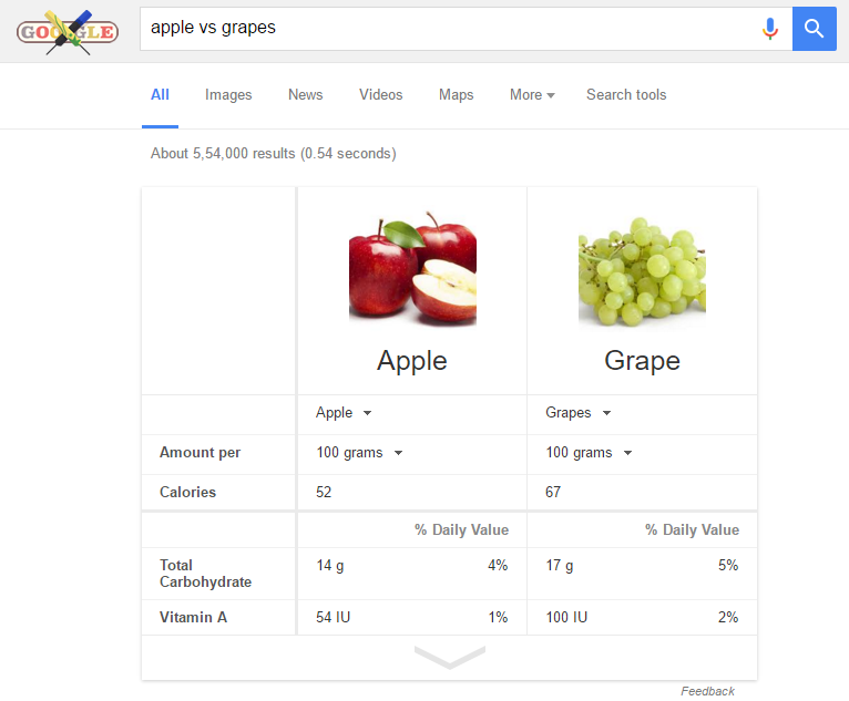 compare fruit in google