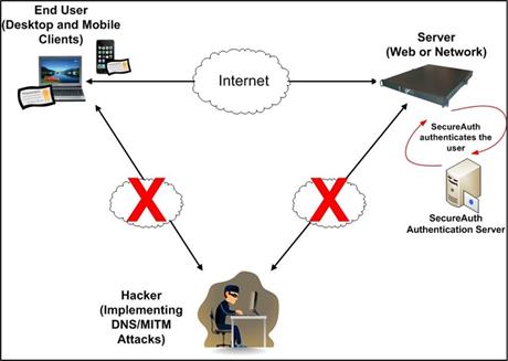wifi hacking
