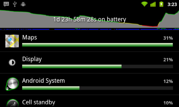 Apps that drains battery